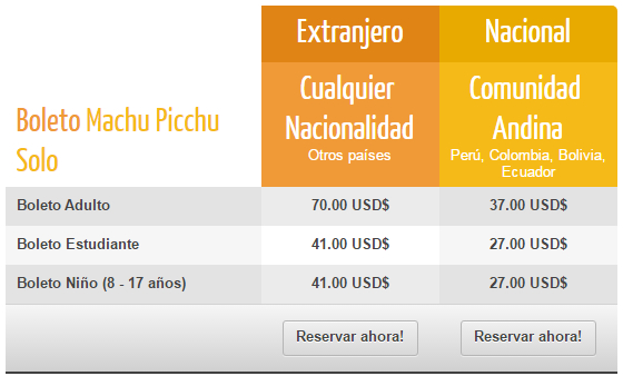 Precio Boleto Machu Picchu Solo